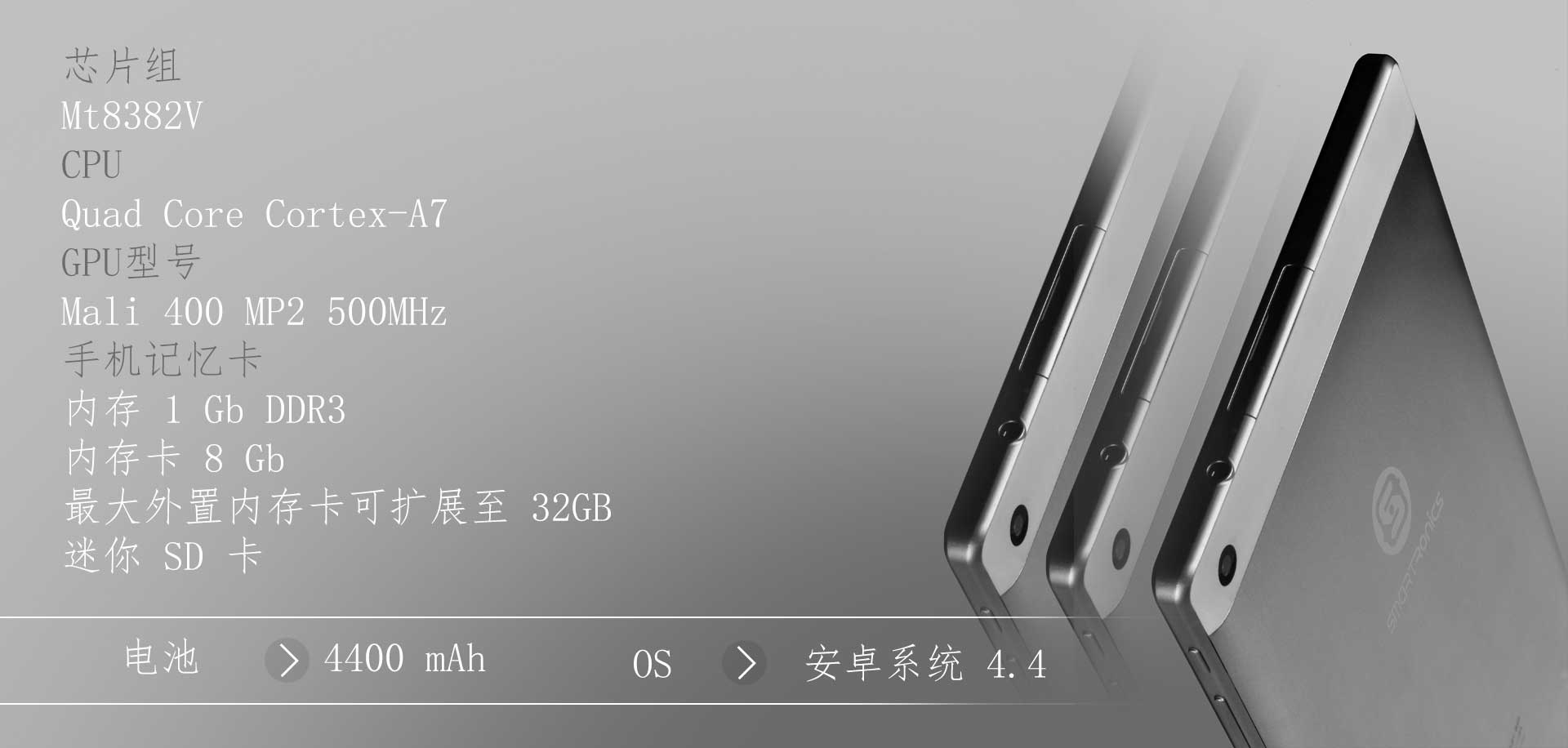 chipset-etc-852